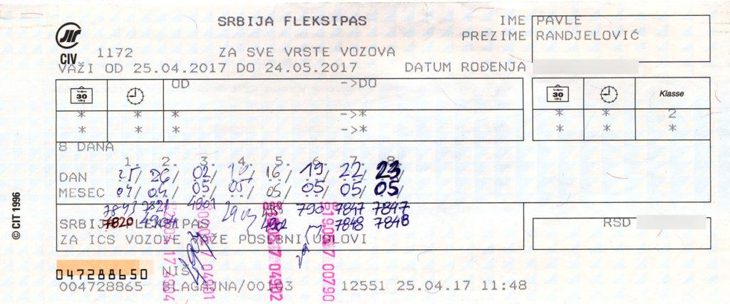 Srbija Flexipass